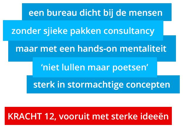Kracht 12, vooruit met sterke ideeën